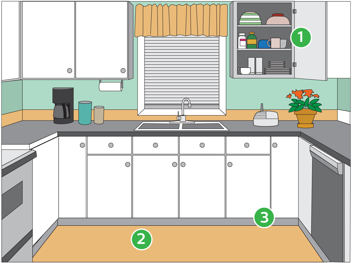 Kitchen organized to reduce fall risks